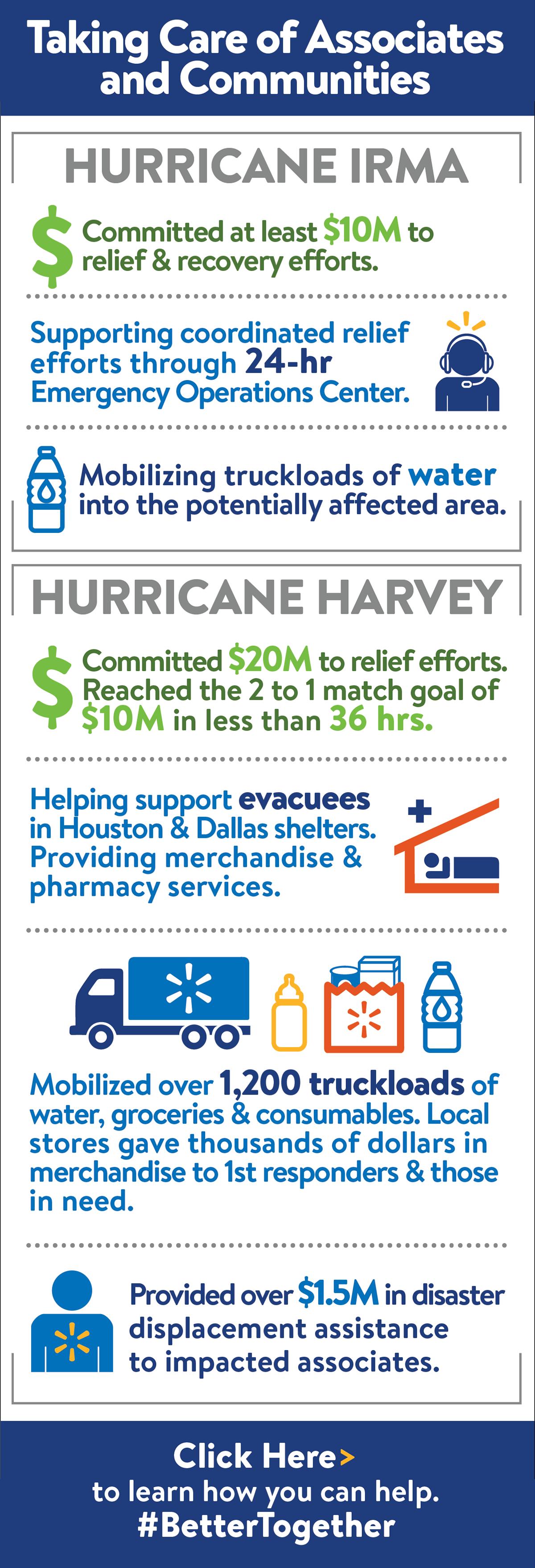Hurricane Harvey and Irma Response