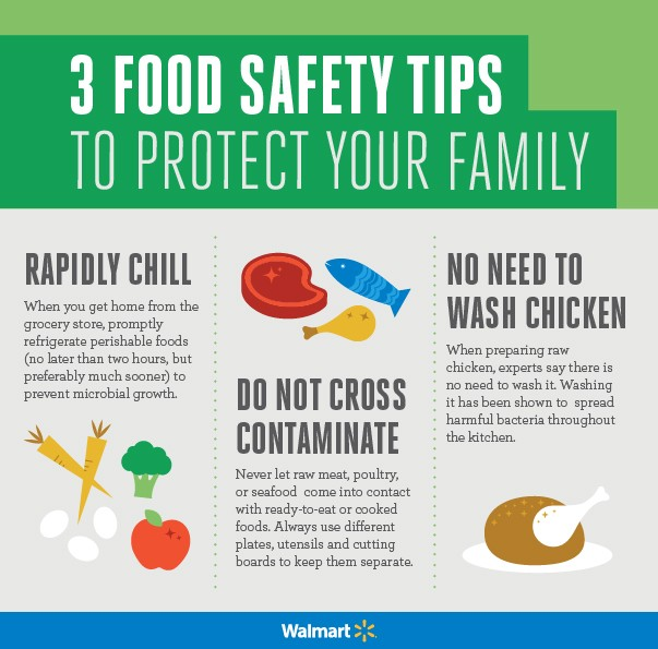 Blog Infographic - Food Safety