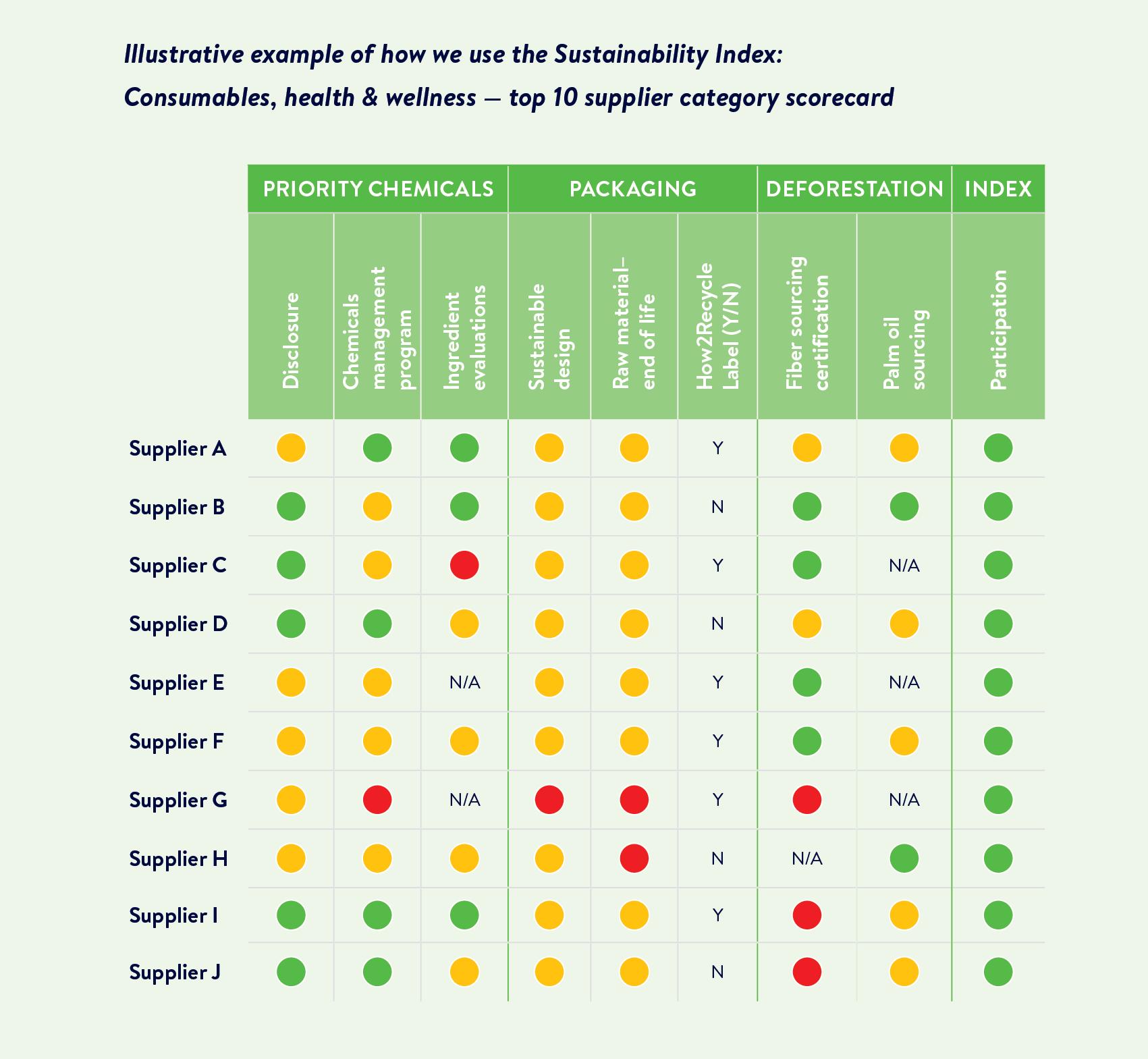 ESG-Environment-3@2x.png