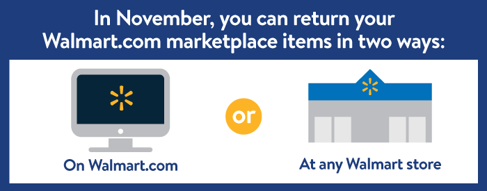 Marketplace Returns Graphic