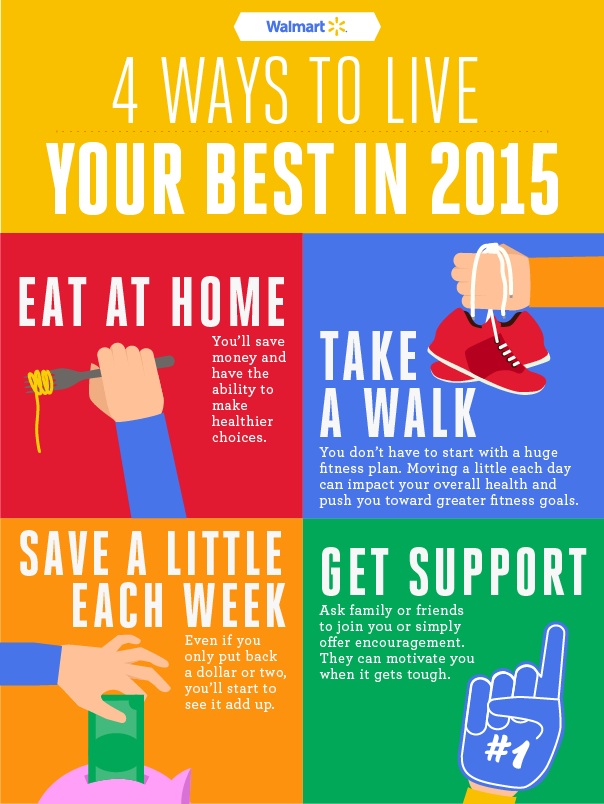 New Years Resolutions Infographic