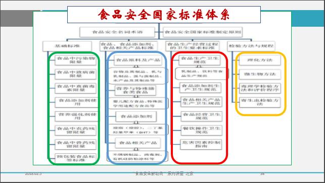 Liu Xiumei ppt36