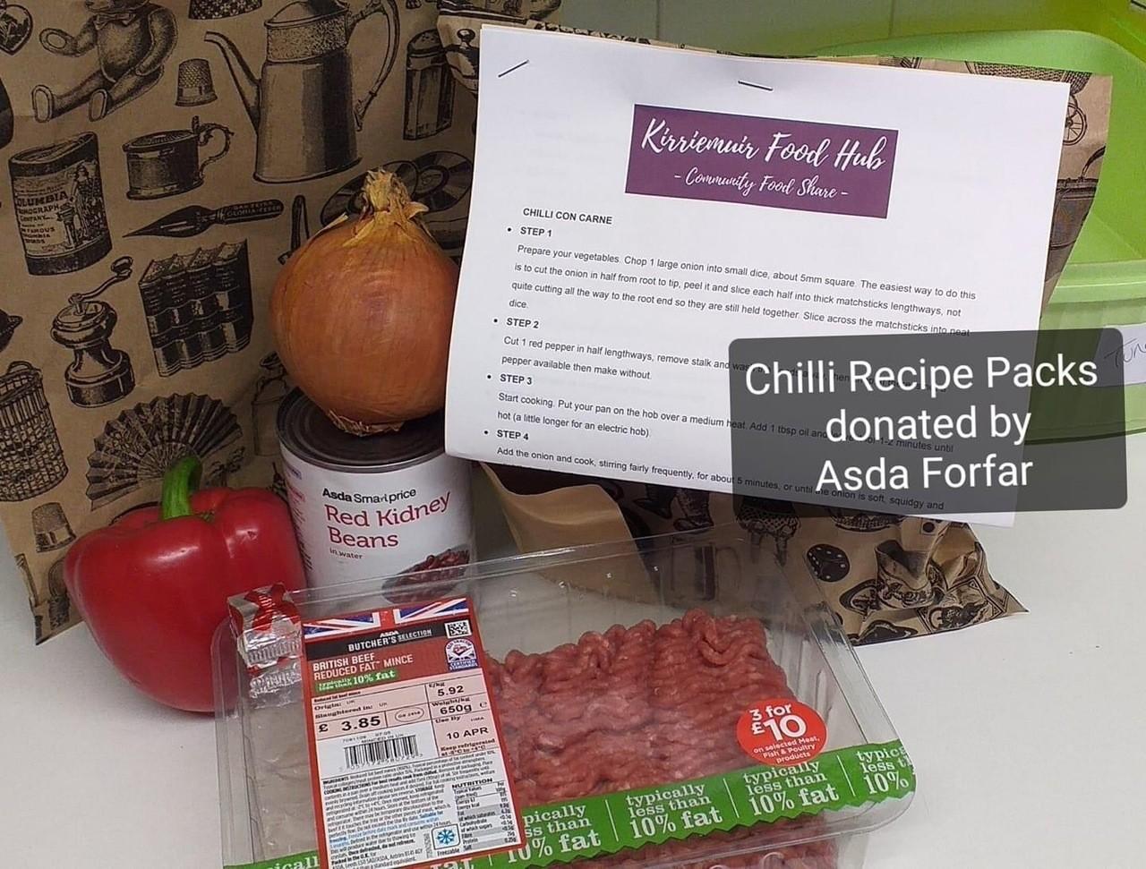 Grant for Kirrie Food Hub | Asda Forfar