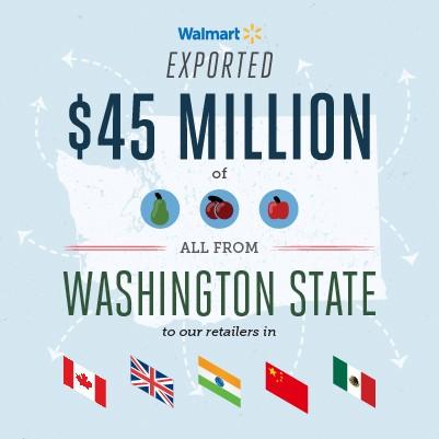 Walmart Washington Export 45 Million