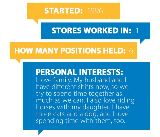 Associate - Sherry Reis - facts