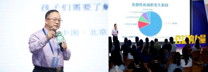 Dr. Yan CCTF 2019
