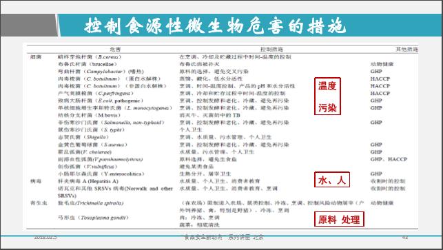 Liu Xiumei ppt43