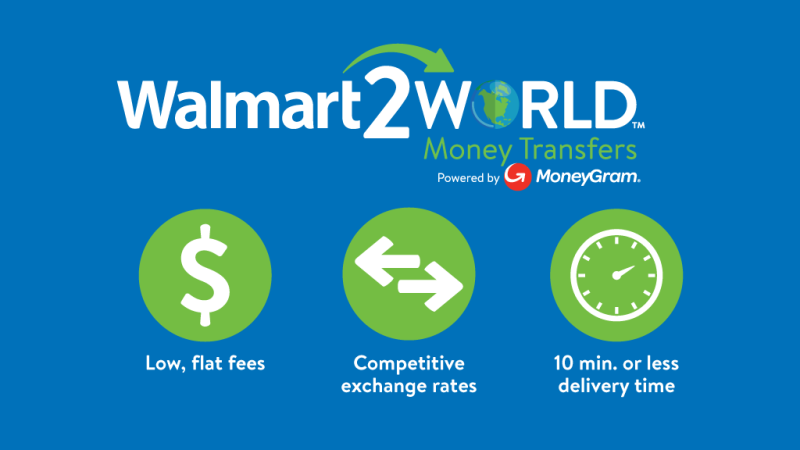 What is the Walmart Money Center? The Walmart Money Center is an in-store and online alternative to a bank. You can find prepaid debit cards, credit cards, money transfers and cash services.