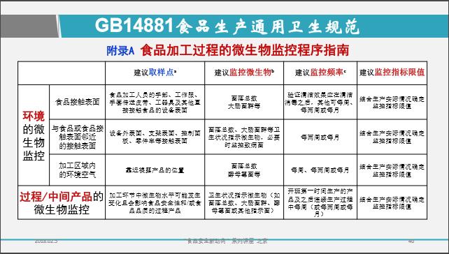 Liu Xiumei ppt40