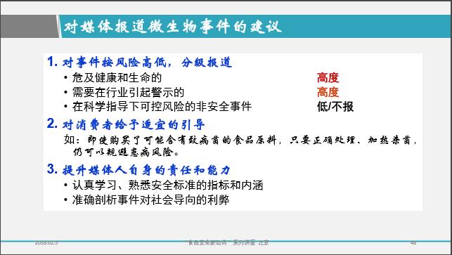 Liu Xiumei ppt48