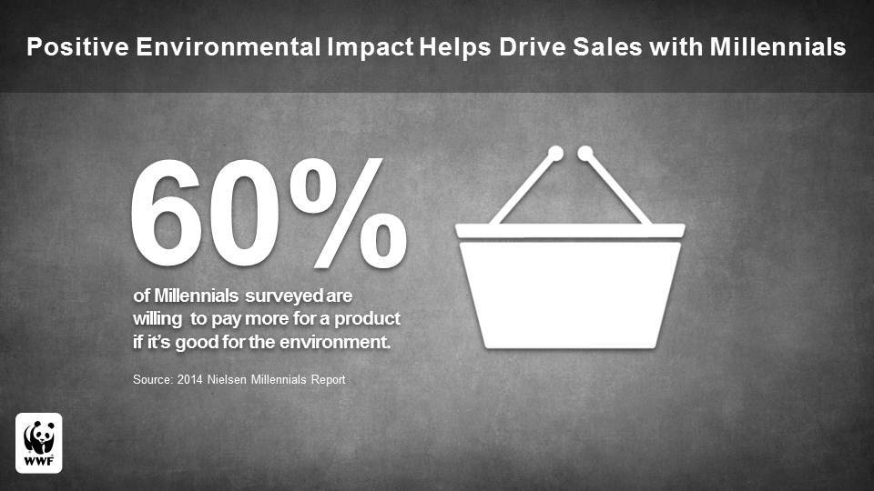Positive Environmental Impact Helps Drive Sales With Millennials