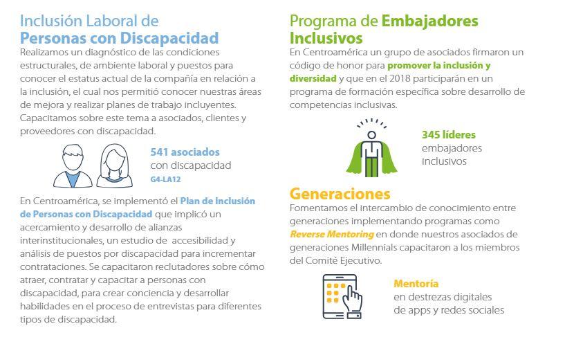 inclusión laboral y embajadores