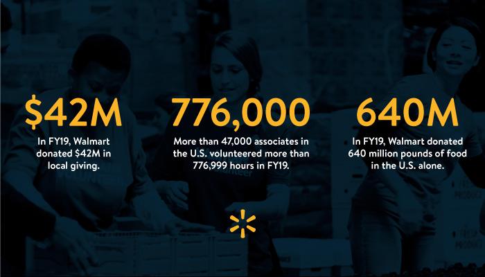 2019 Shareholders Walmart Donation Numbers Chart